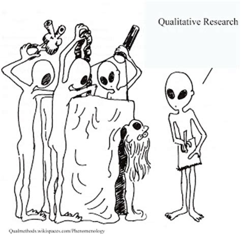 Example of qualitative research proposal